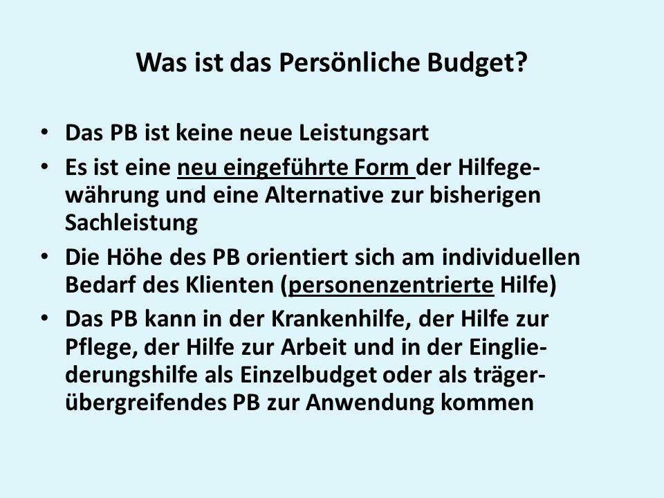 Was ist das Persönliche Budget