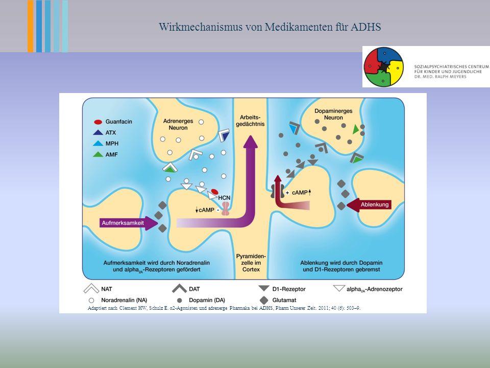 Wirkmechanismus von Medikamenten für ADHS