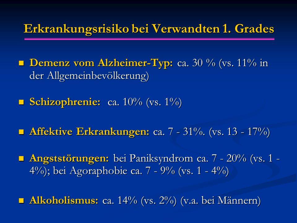 Erkrankungsrisiko bei Verwandten 1. Grades
