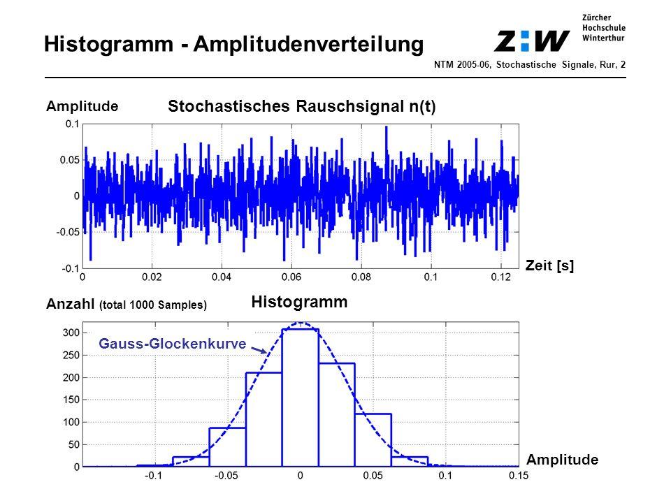Histogramm - Amplitudenverteilung