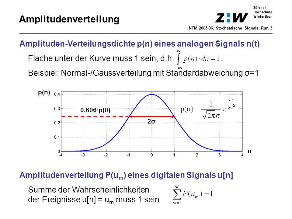 Amplitudenverteilung
