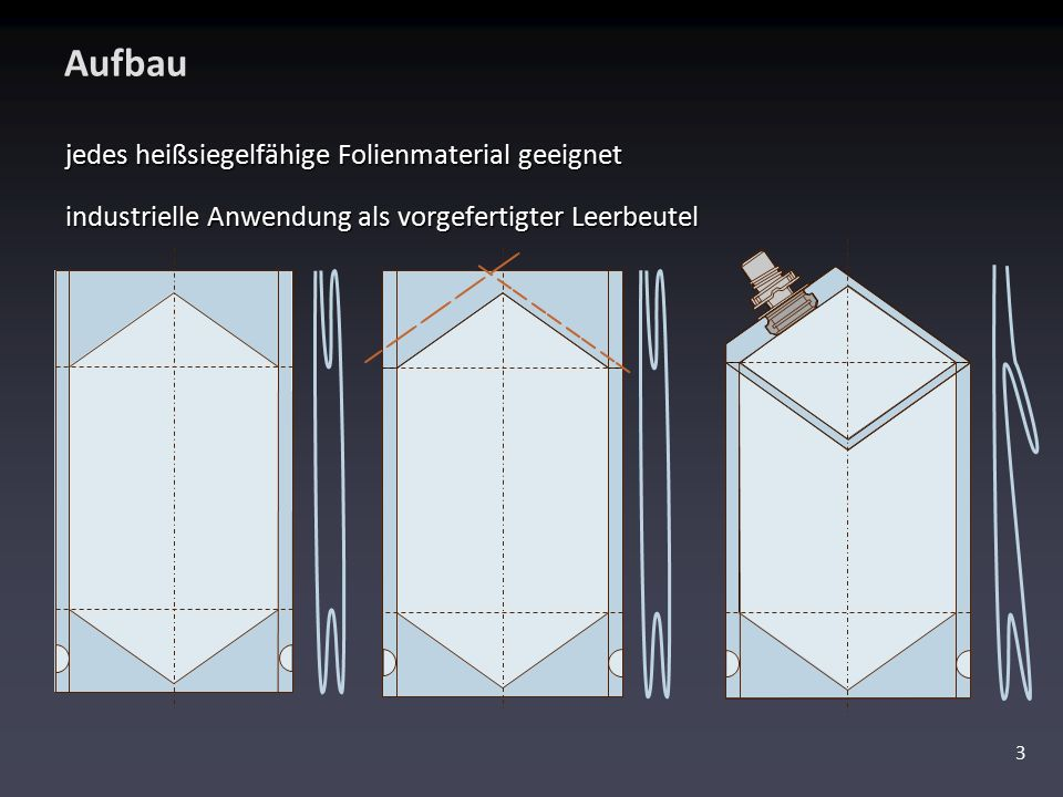 Aufbau jedes heißsiegelfähige Folienmaterial geeignet