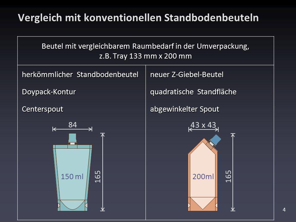 Vergleich mit konventionellen Standbodenbeuteln