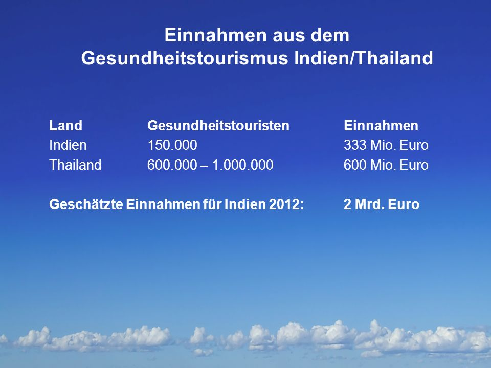 Einnahmen aus dem Gesundheitstourismus Indien/Thailand