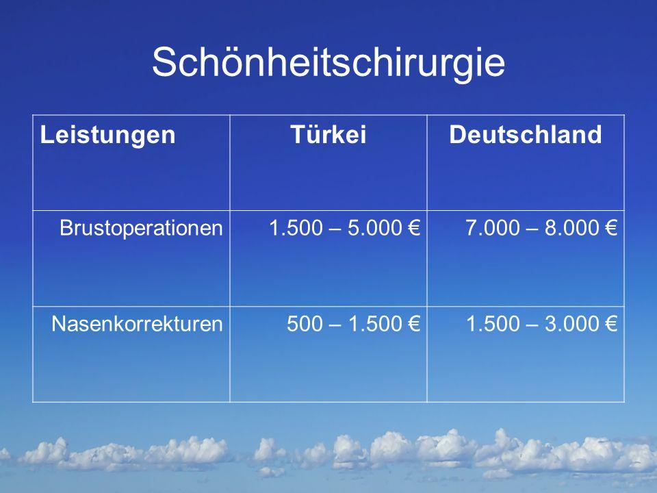 Schönheitschirurgie Leistungen Türkei Deutschland Brustoperationen
