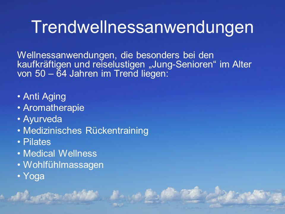 Trendwellnessanwendungen