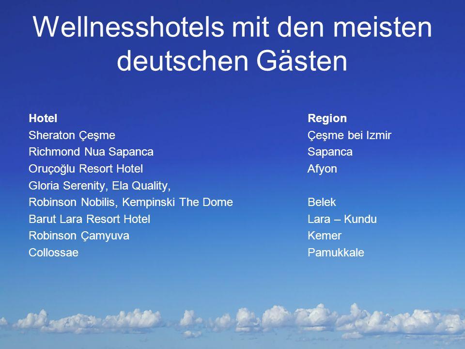 Wellnesshotels mit den meisten deutschen Gästen