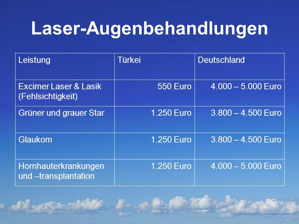 Laser-Augenbehandlungen