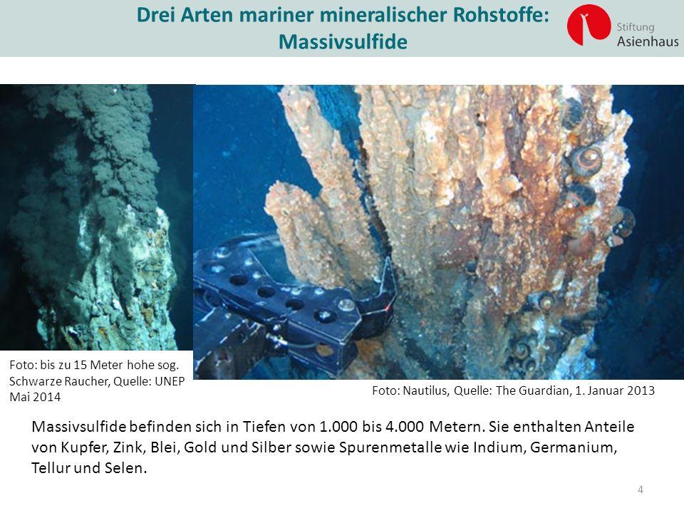 Drei Arten mariner mineralischer Rohstoffe: