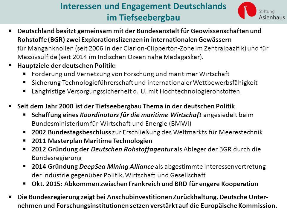 Interessen und Engagement Deutschlands