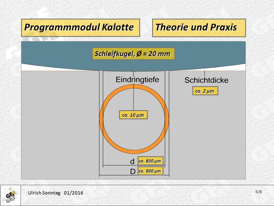 Programmmodul Kalotte Theorie und Praxis