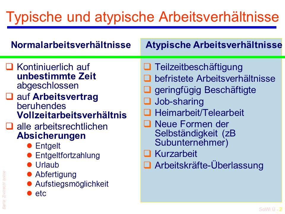 Typische und atypische Arbeitsverhältnisse