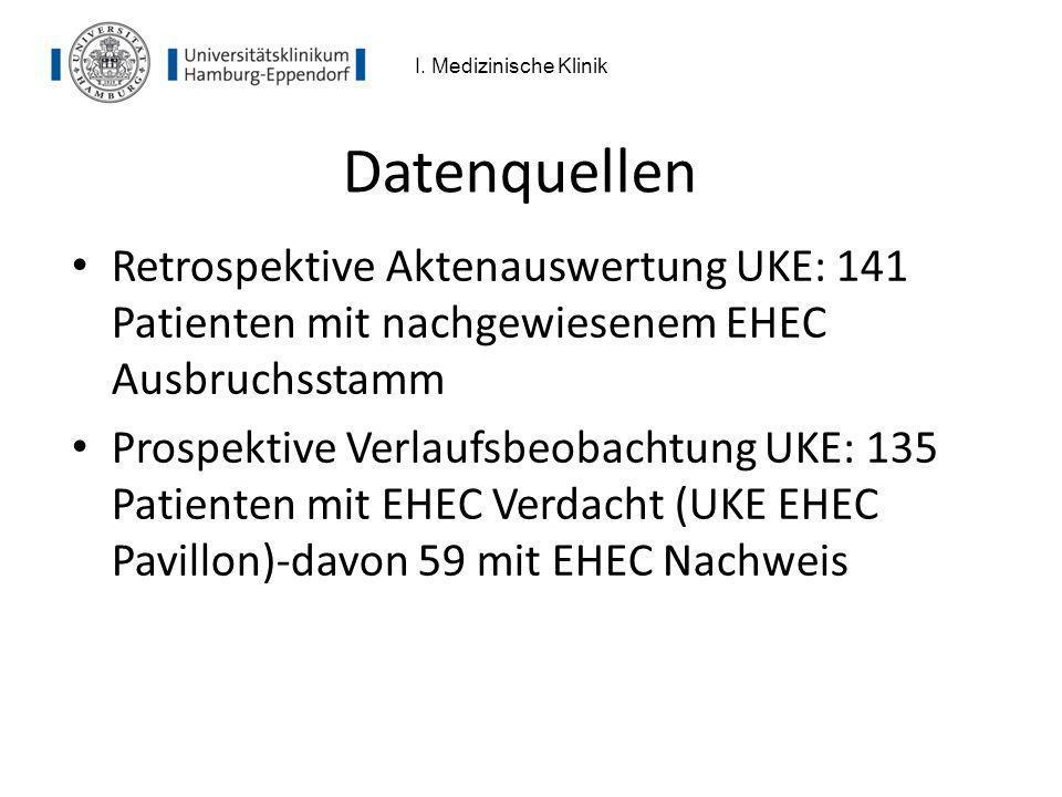 I. Medizinische Klinik Datenquellen. Retrospektive Aktenauswertung UKE: 141 Patienten mit nachgewiesenem EHEC Ausbruchsstamm.