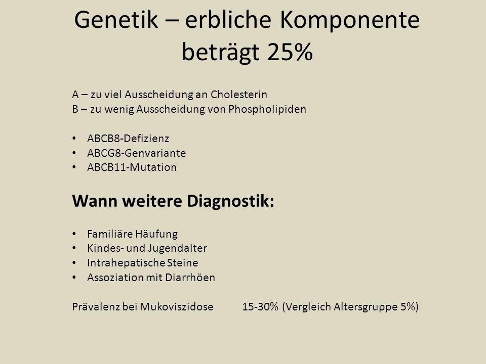 Genetik – erbliche Komponente beträgt 25%