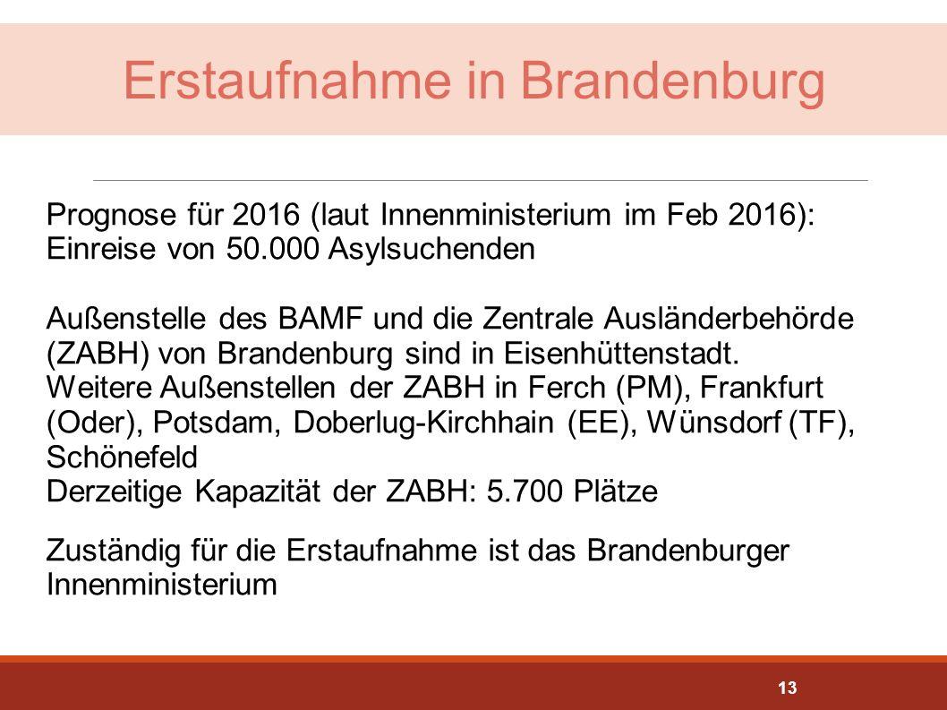 Erstaufnahme in Brandenburg