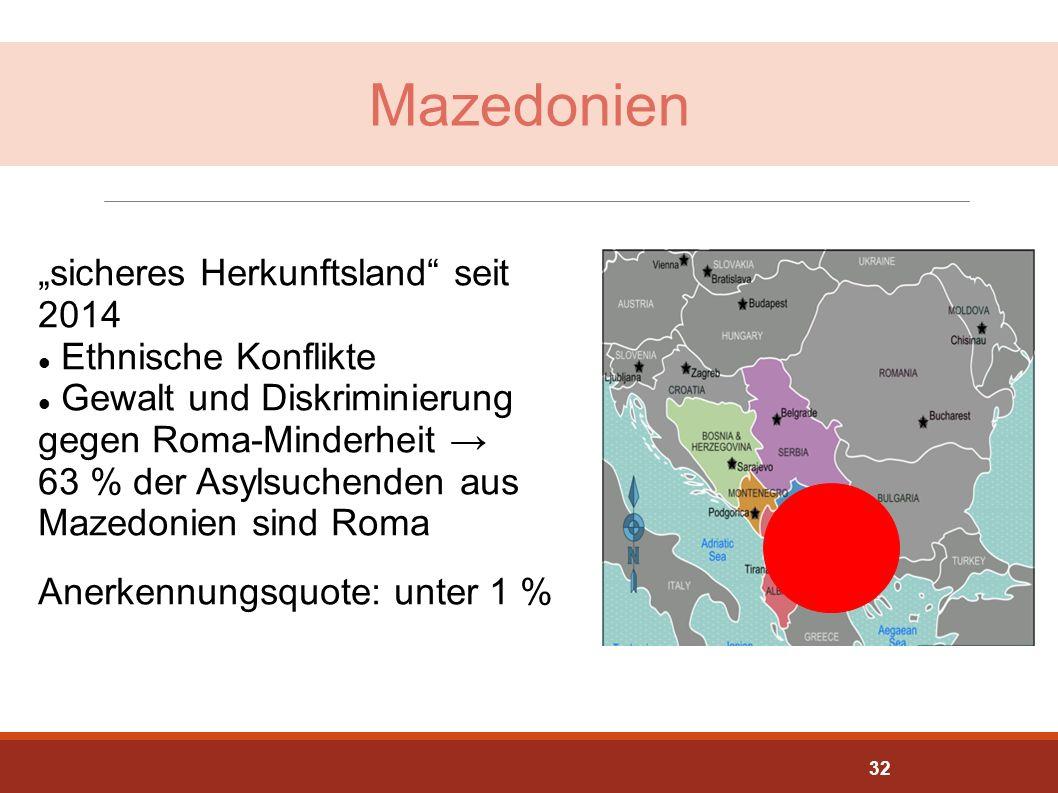 """Mazedonien """"sicheres Herkunftsland seit 2014 Ethnische Konflikte"""