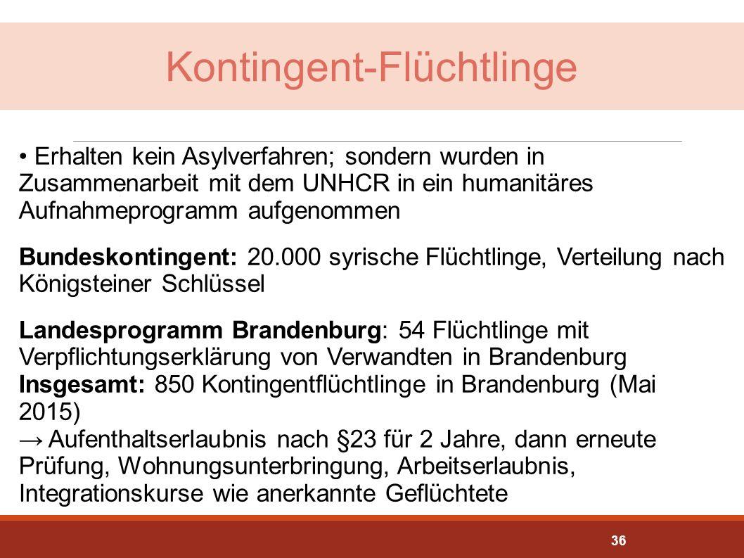 Kontingent-Flüchtlinge