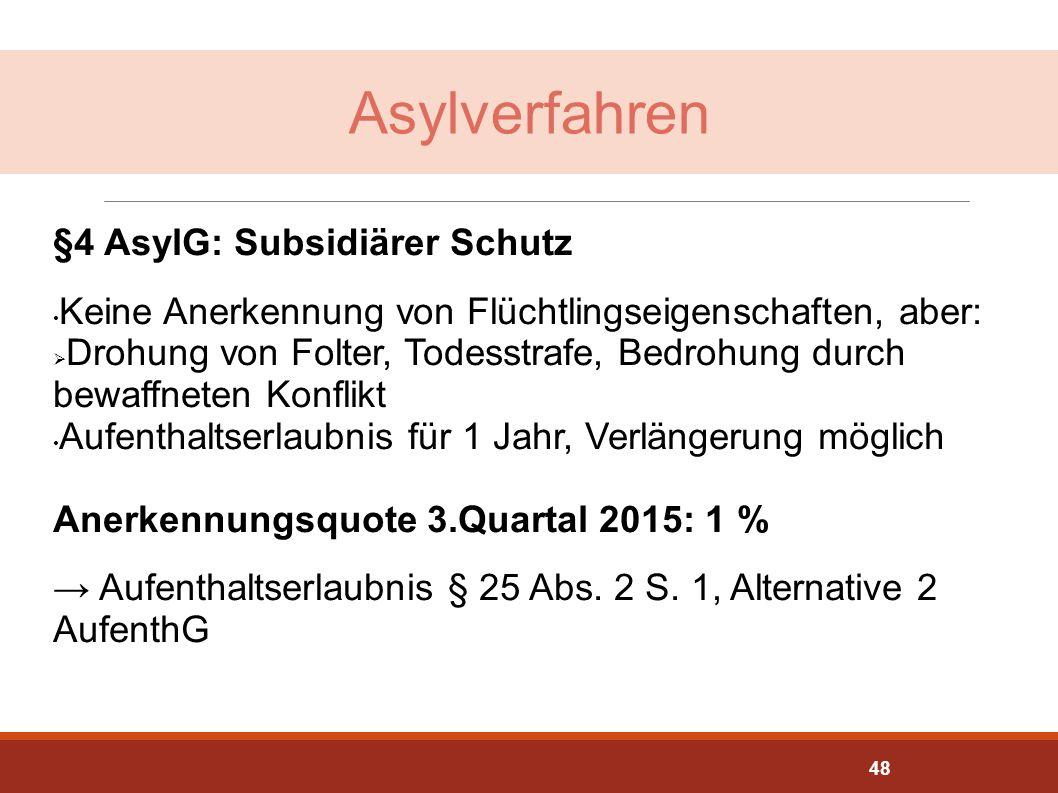 Asylverfahren §4 AsylG: Subsidiärer Schutz