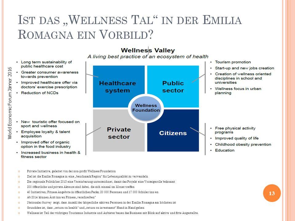 """Ist das """"Wellness Tal in der Emilia Romagna ein Vorbild"""