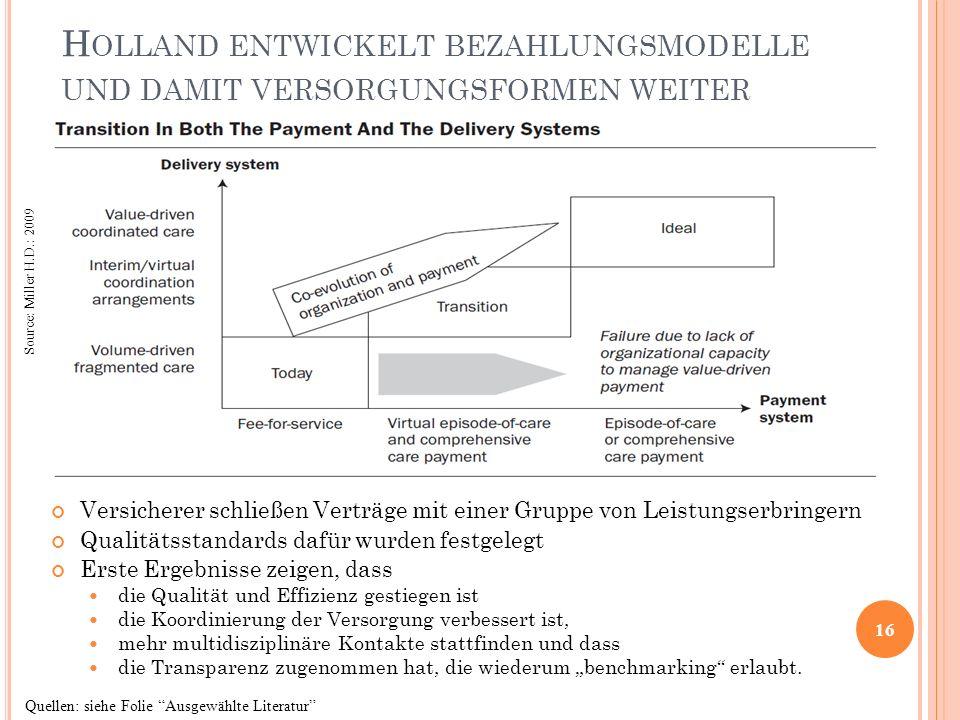 Holland entwickelt bezahlungsmodelle und damit versorgungsformen weiter