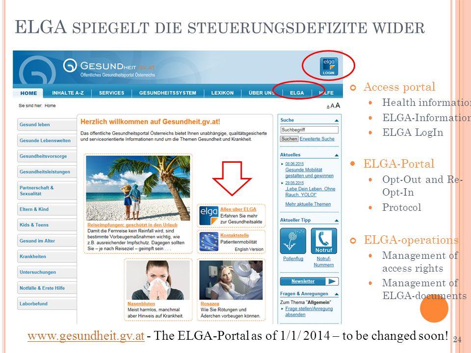 ELGA spiegelt die steuerungsdefizite wider