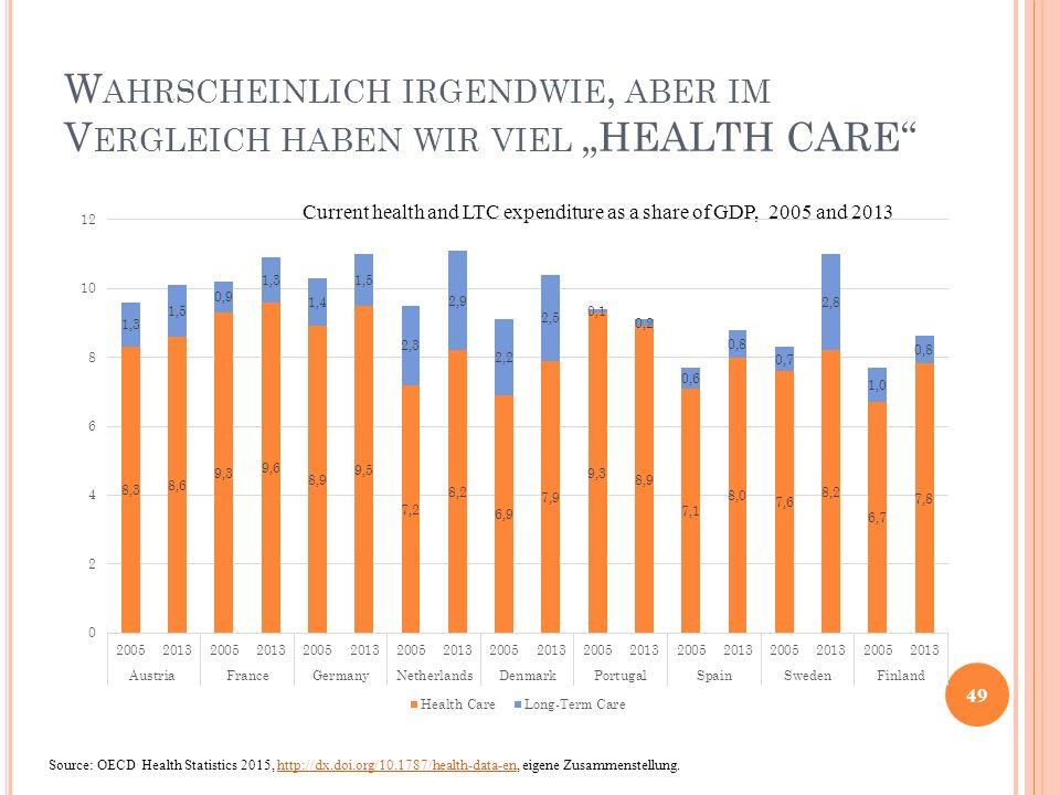 """Wahrscheinlich irgendwie, aber im Vergleich haben wir viel """"HEALTH CARE"""
