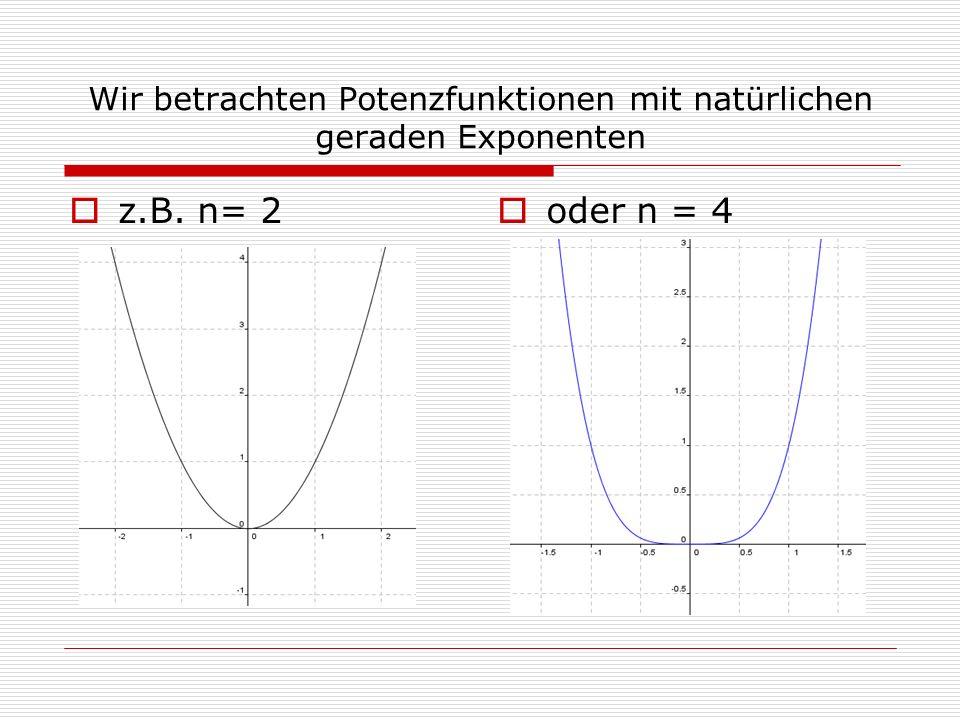 Wir betrachten Potenzfunktionen mit natürlichen geraden Exponenten