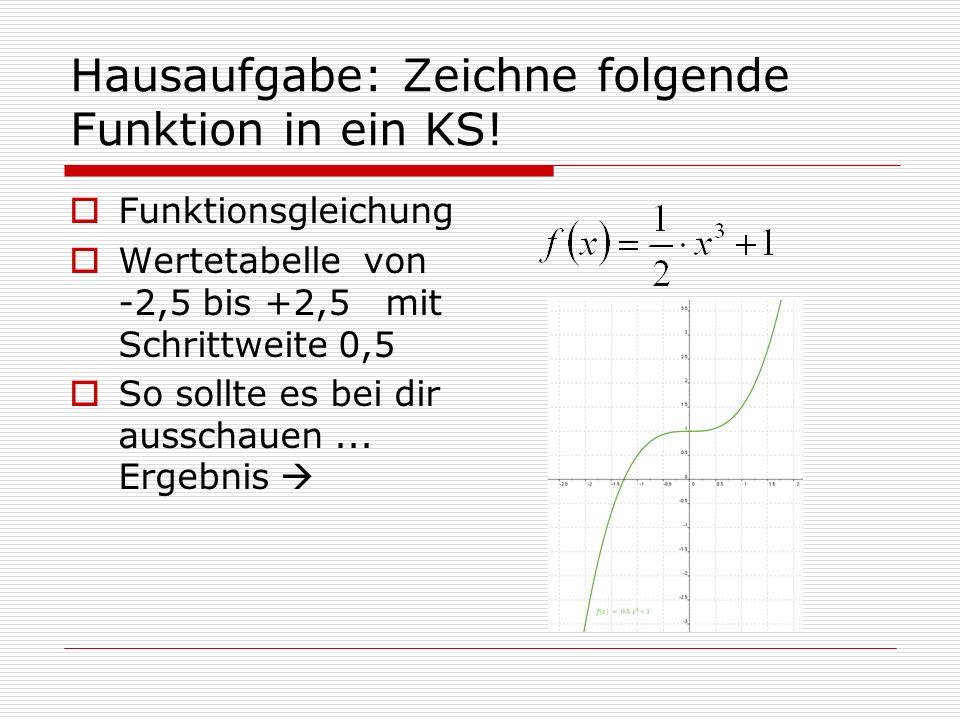 Hausaufgabe: Zeichne folgende Funktion in ein KS!
