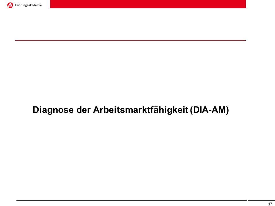 Diagnose der Arbeitsmarktfähigkeit (DIA-AM)