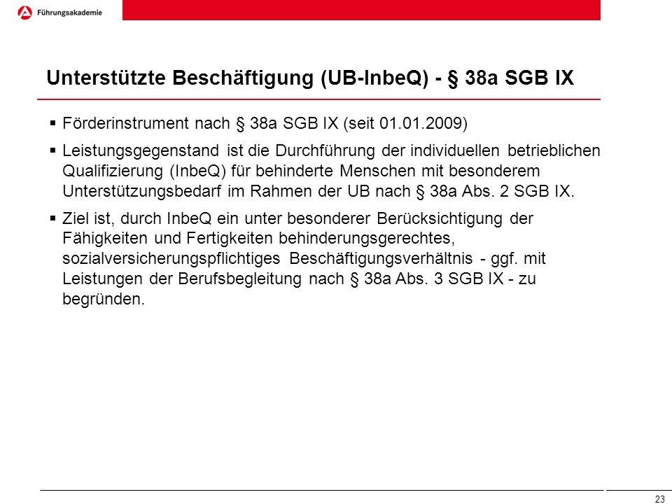 Unterstützte Beschäftigung (UB-InbeQ) - § 38a SGB IX