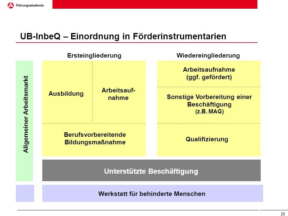 UB-InbeQ – Einordnung in Förderinstrumentarien
