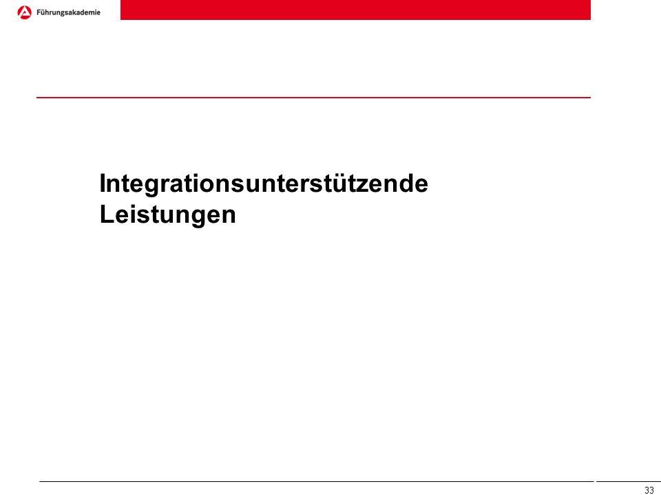 Integrationsunterstützende Leistungen