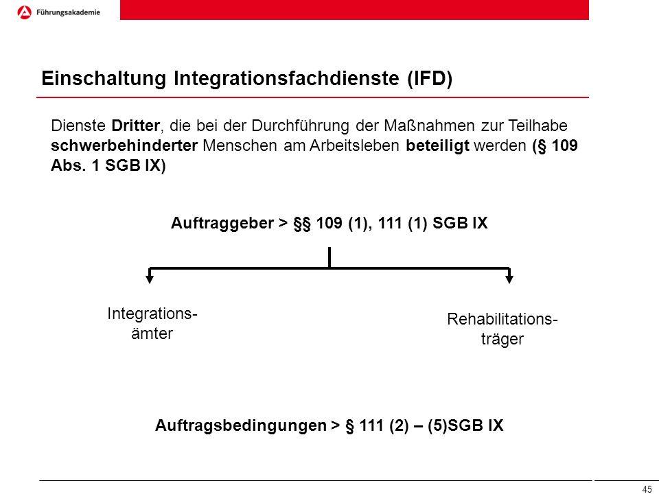 Einschaltung Integrationsfachdienste (IFD)