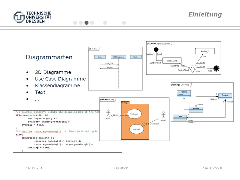 Einleitung Diagrammarten 3D Diagramme Use Case Diagramme