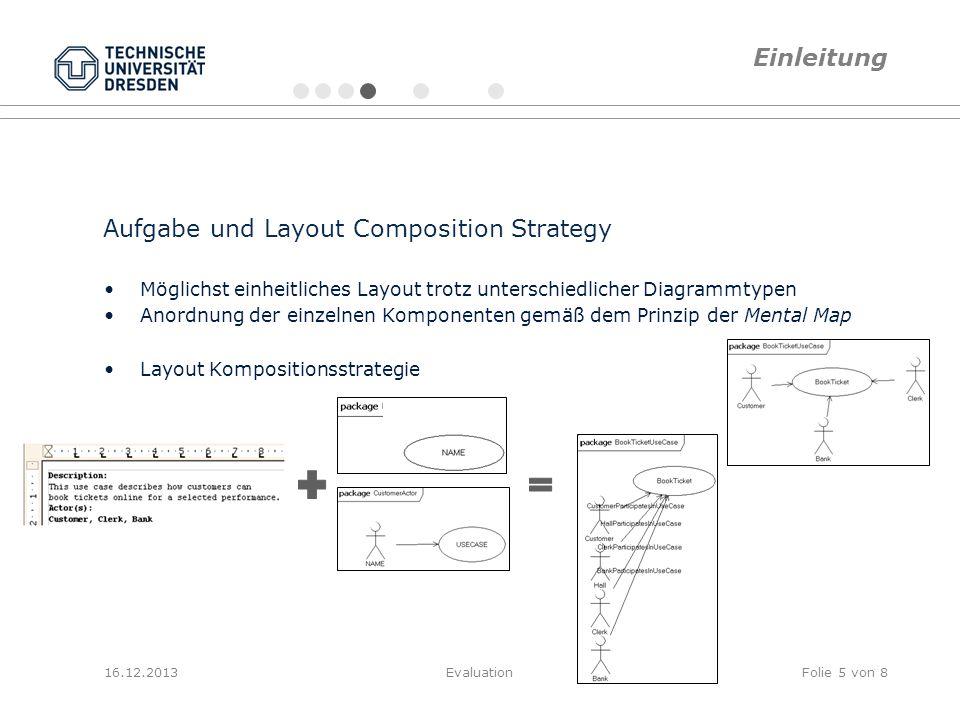 Aufgabe und Layout Composition Strategy