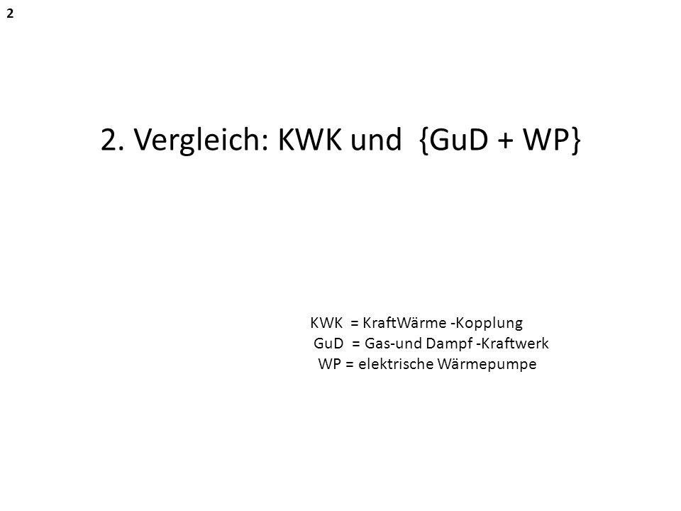 2. Vergleich: KWK und {GuD + WP}