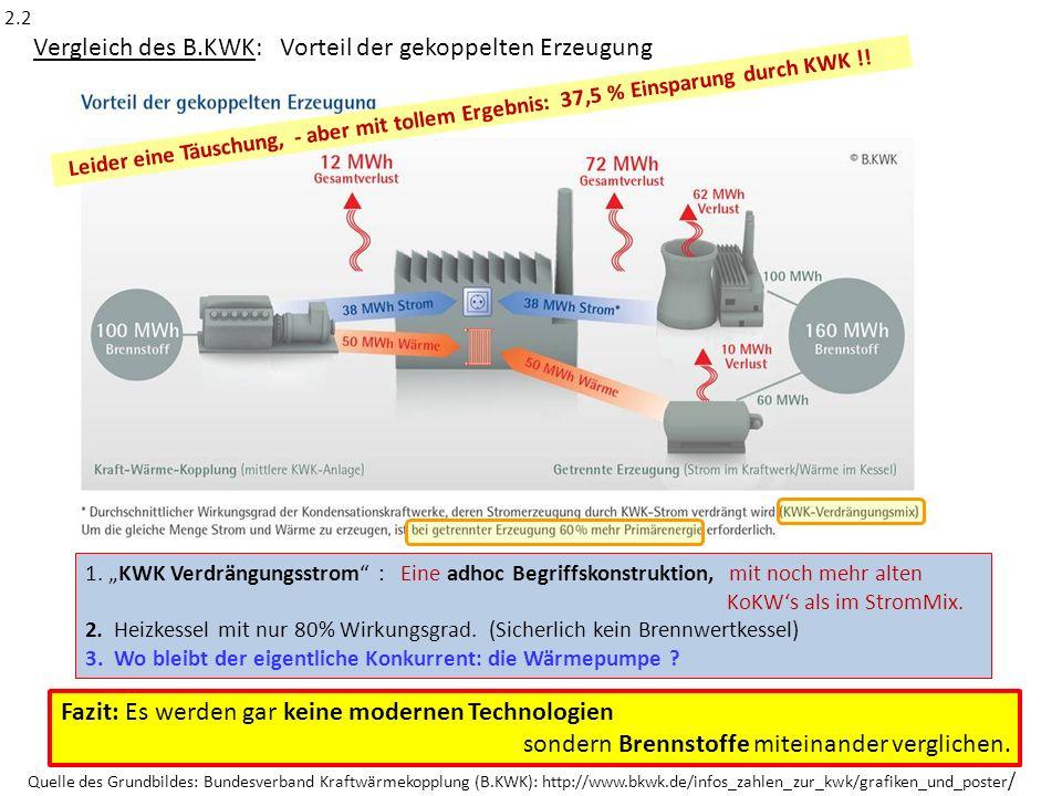 Vergleich des B.KWK: Vorteil der gekoppelten Erzeugung