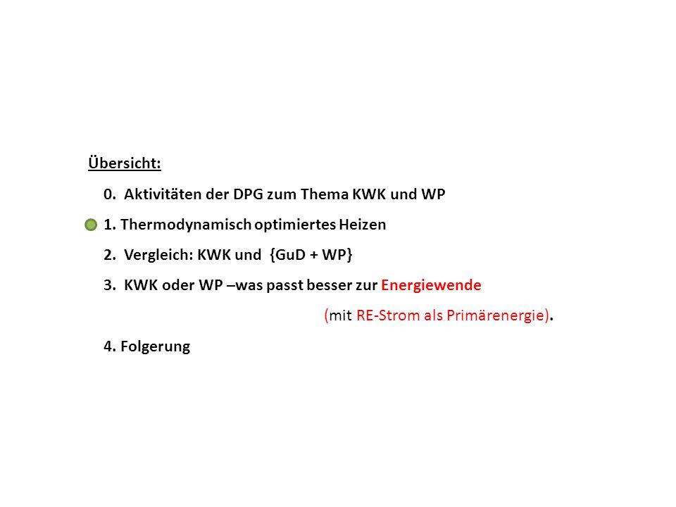 Übersicht: 0. Aktivitäten der DPG zum Thema KWK und WP. 1. Thermodynamisch optimiertes Heizen. 2. Vergleich: KWK und {GuD + WP}