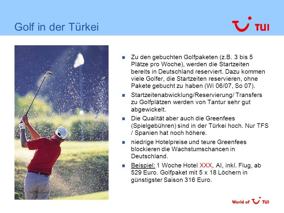 Golf in der Türkei