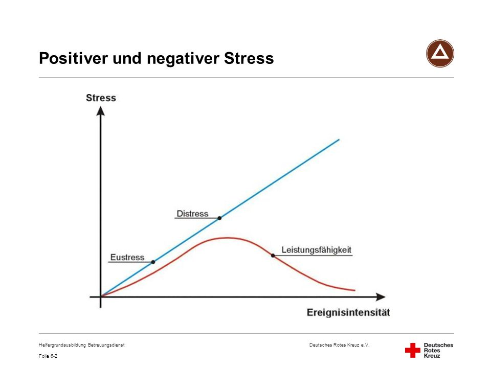 Positiver und negativer Stress