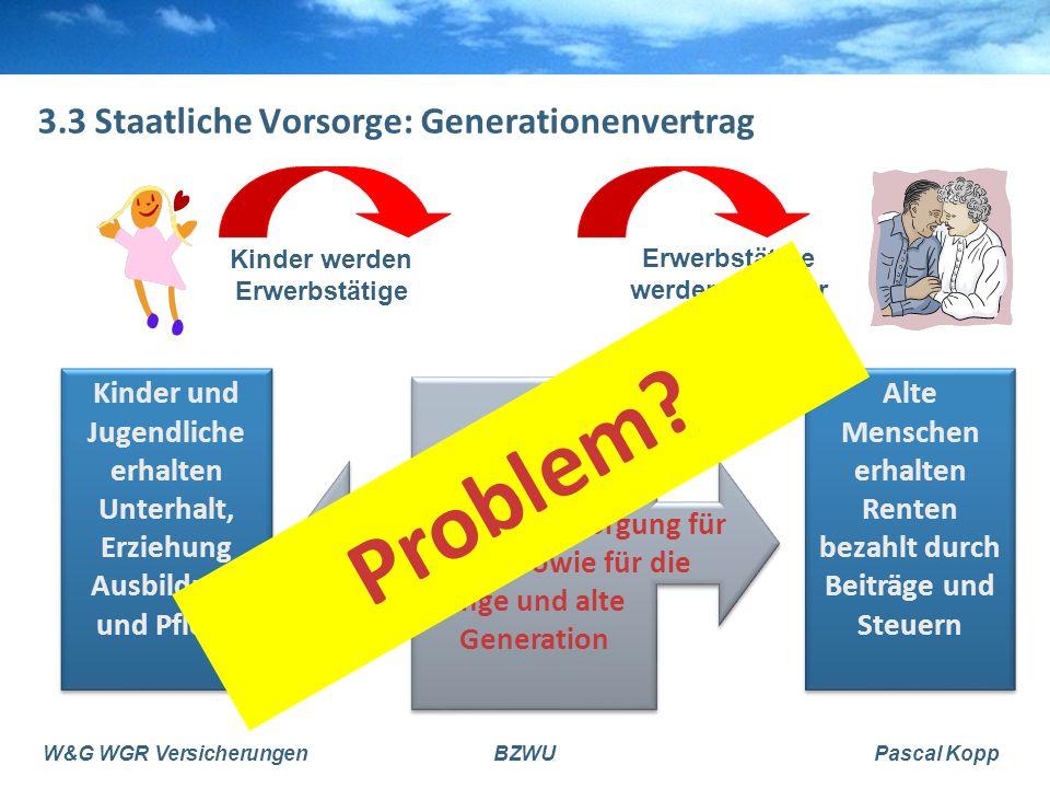 3.3 Staatliche Vorsorge: Generationenvertrag