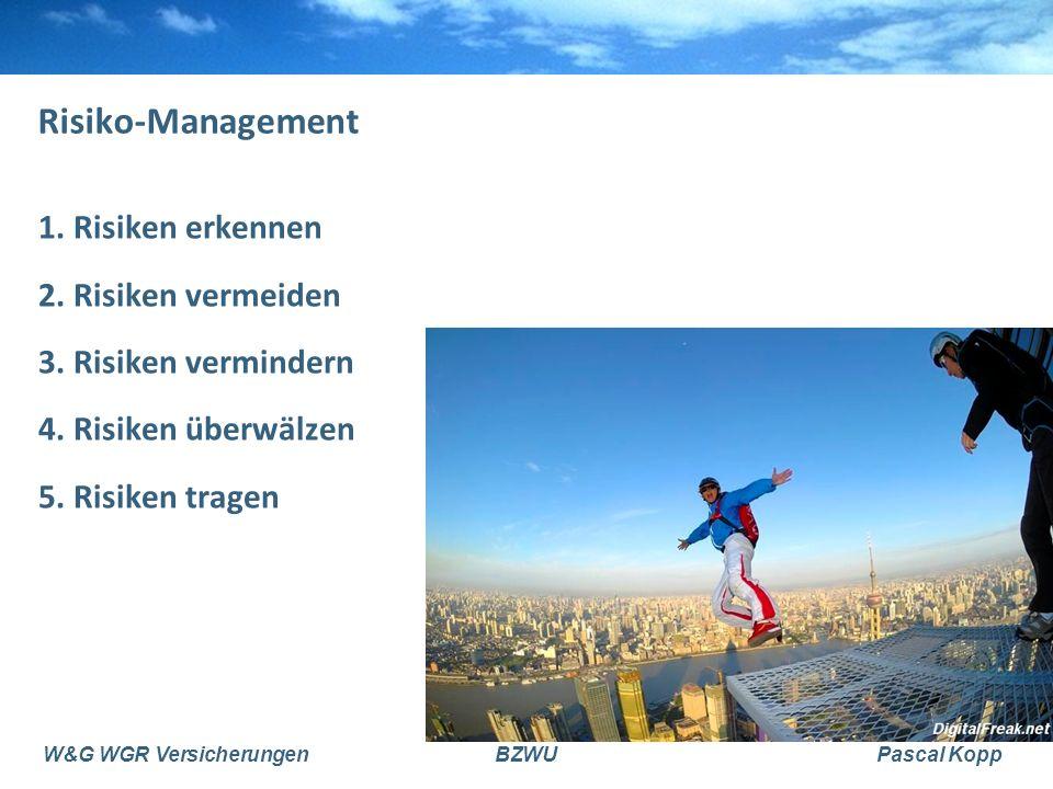 Risiko-Management 1. Risiken erkennen 2. Risiken vermeiden 3.