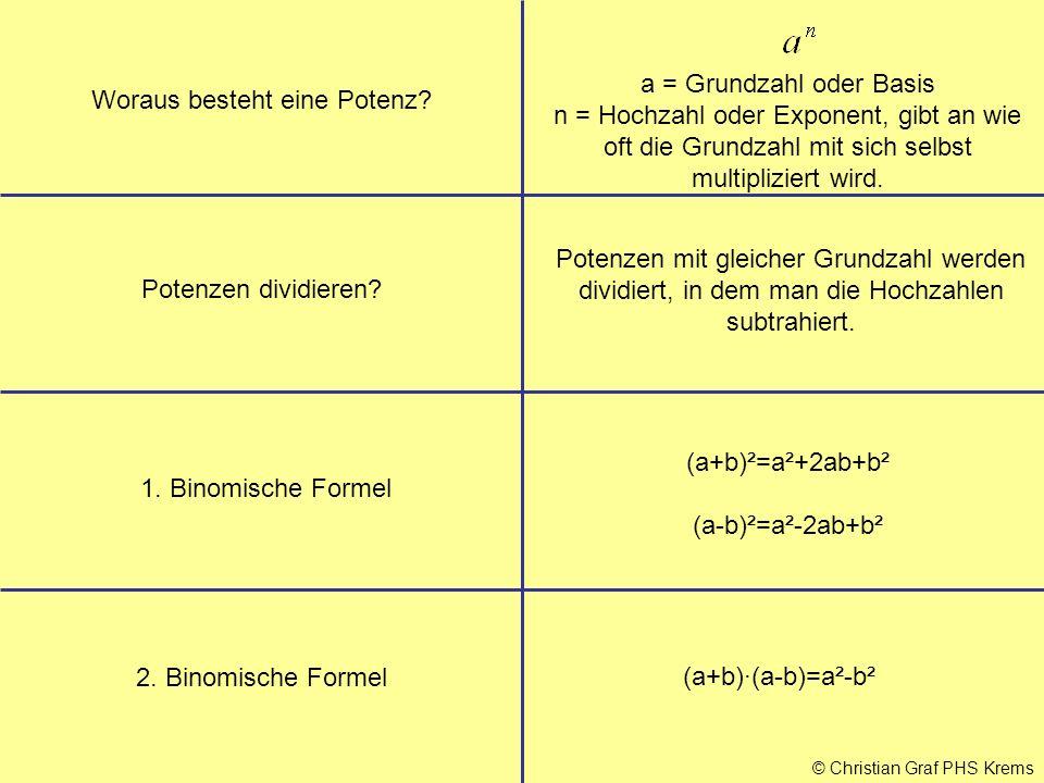 a = Grundzahl oder Basis