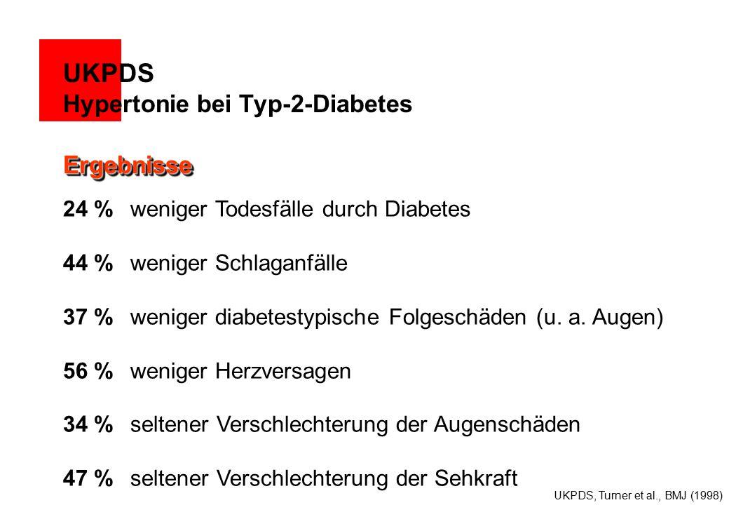 UKPDS Hypertonie bei Typ-2-Diabetes