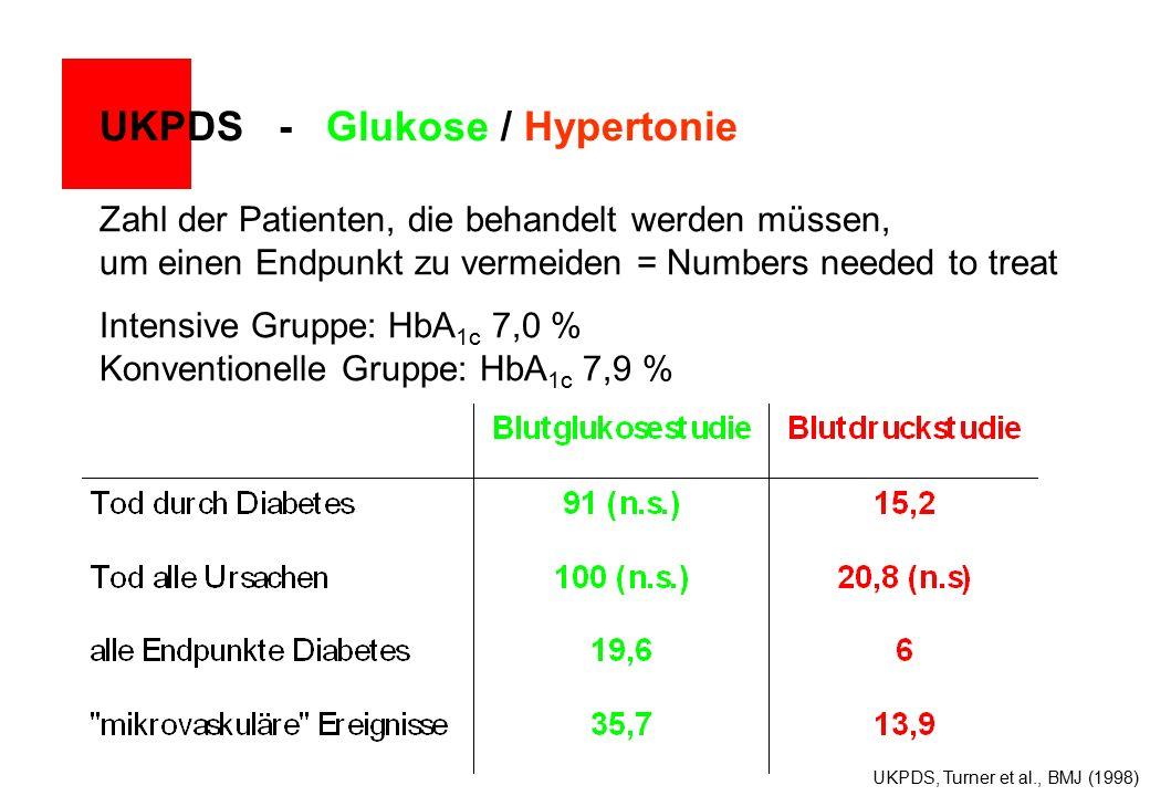 UKPDS - Glukose / Hypertonie