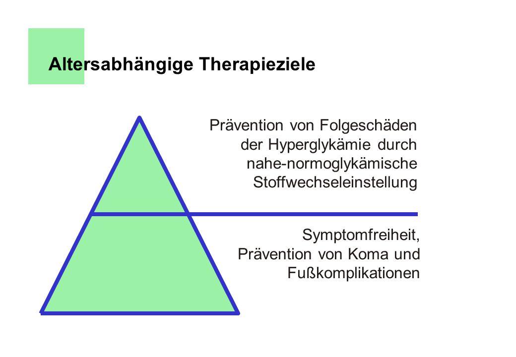 Altersabhängige Therapieziele