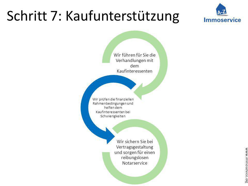 Schritt 7: Kaufunterstützung