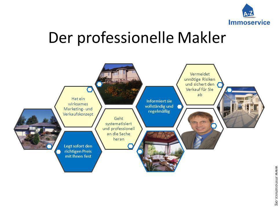 Der professionelle Makler