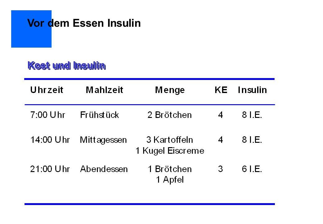Vor dem Essen Insulin Kost und Insulin