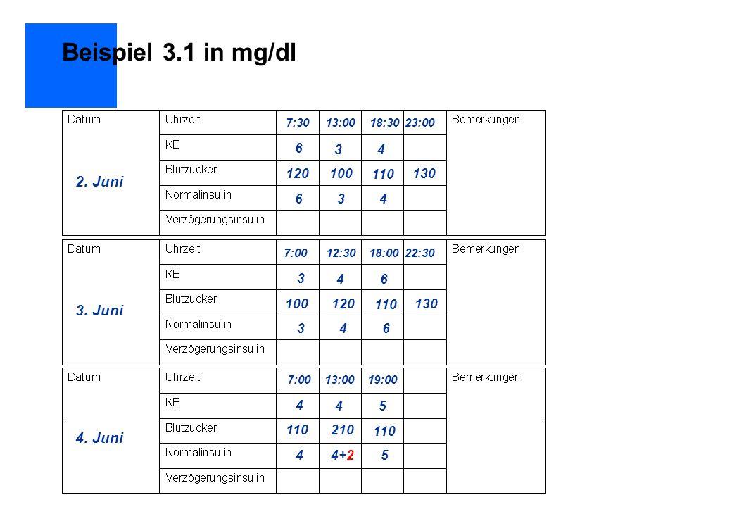 Beispiel 3.1 in mg/dl 2. Juni 3. Juni 4. Juni 6 3 4 120 100 110 130 5